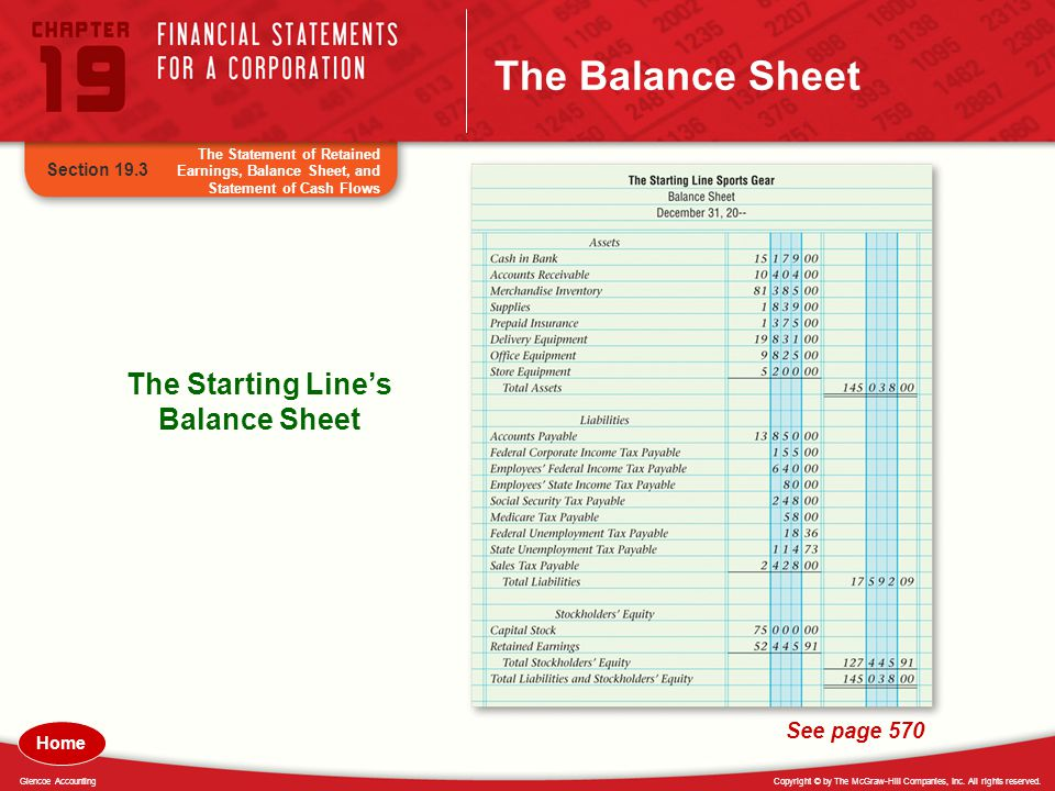 The Starting Line's Balance Sheet