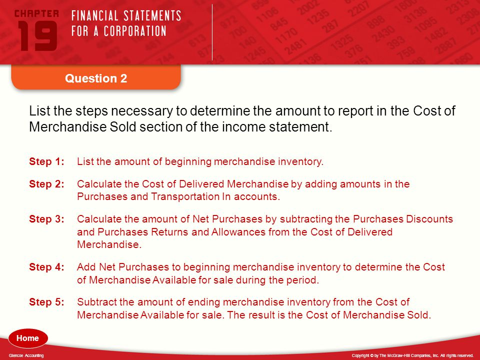 Question 2 List the steps necessary to determine the amount to report in the Cost of Merchandise Sold section of the income statement.