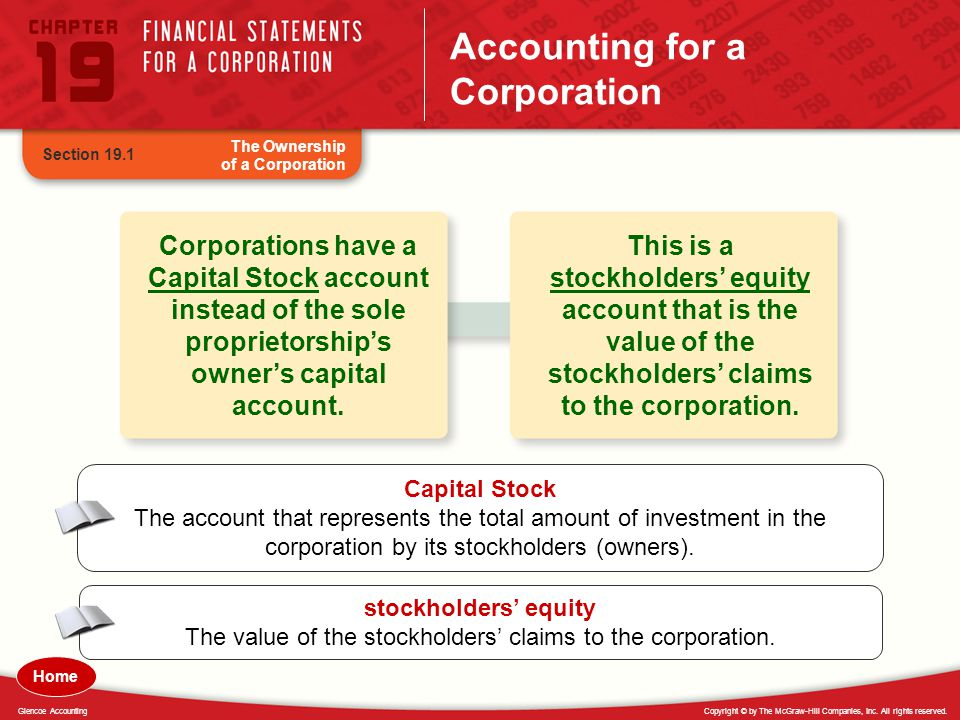 Accounting for a Corporation