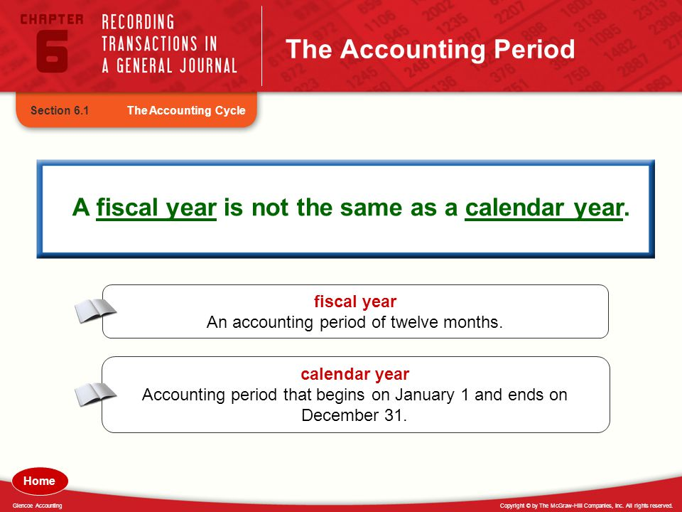 The Accounting Period Section 6.1. The Accounting Cycle. A fiscal year is not the same as a calendar year.