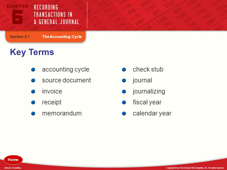 Key Terms accounting cycle source document invoice receipt memorandum
