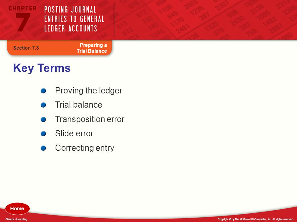 Key Terms Proving the ledger Trial balance Transposition error
