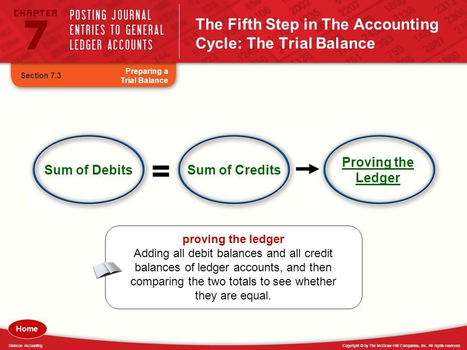 The Fifth Step in The Accounting Cycle: The Trial Balance