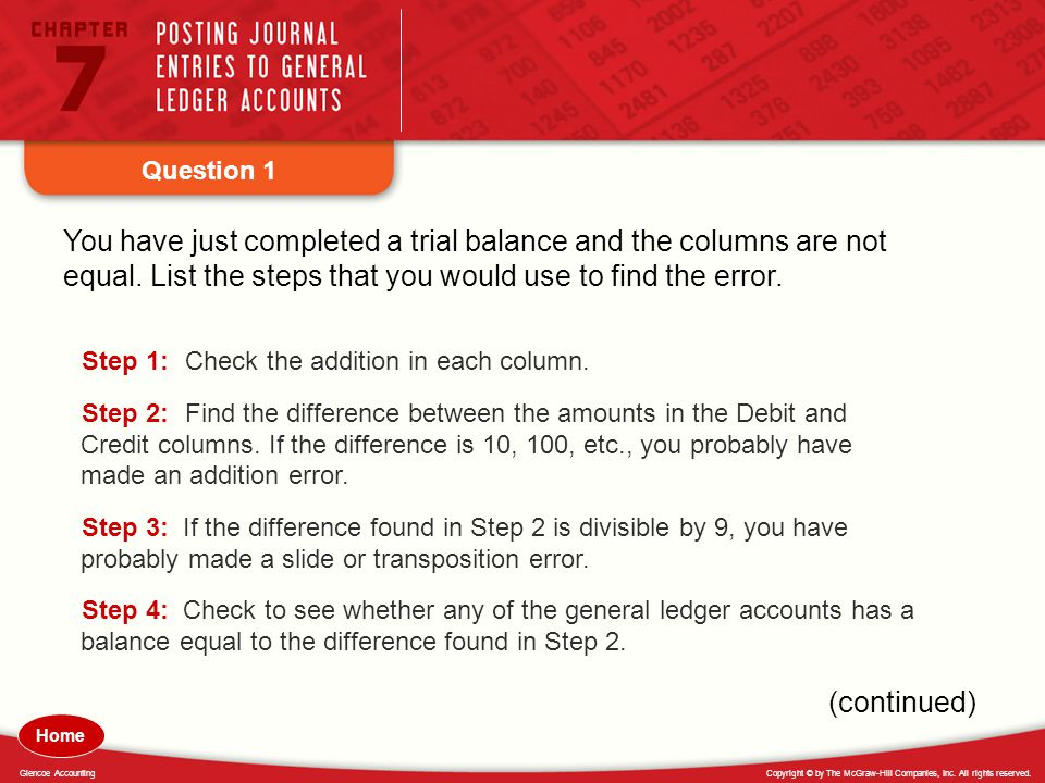 Question 1 You have just completed a trial balance and the columns are not equal. List the steps that you would use to find the error.