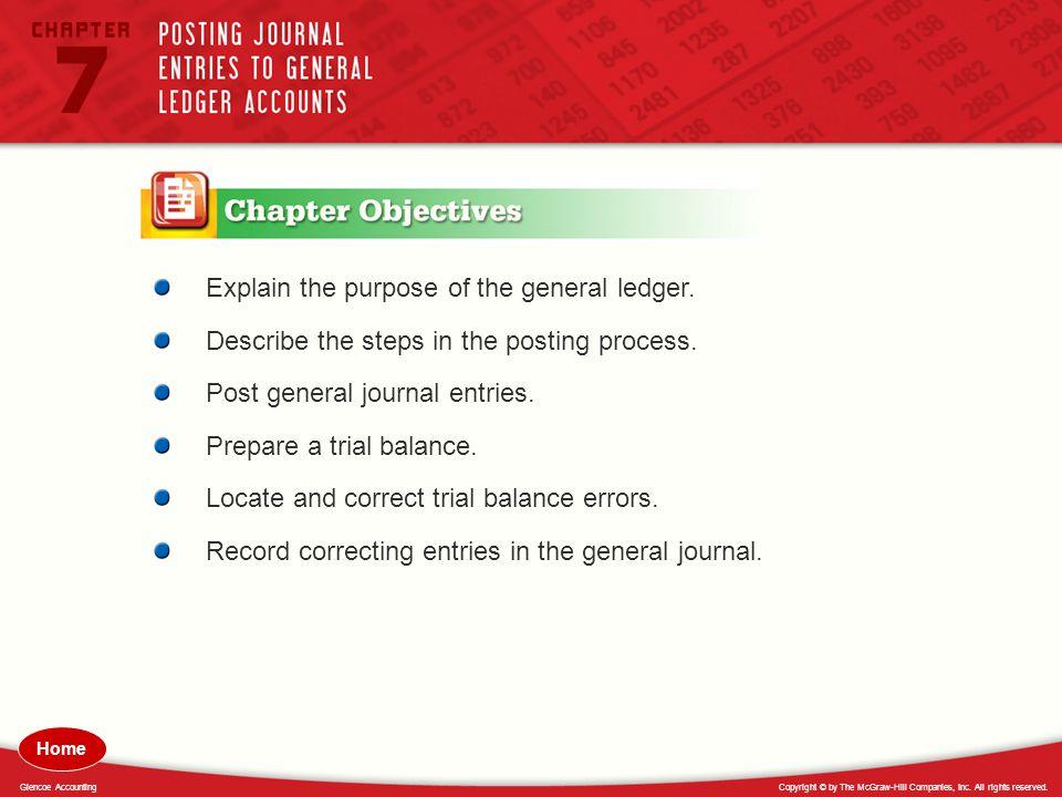 Explain the purpose of the general ledger.