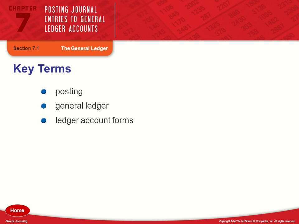 Key Terms posting general ledger ledger account forms Section 7.1