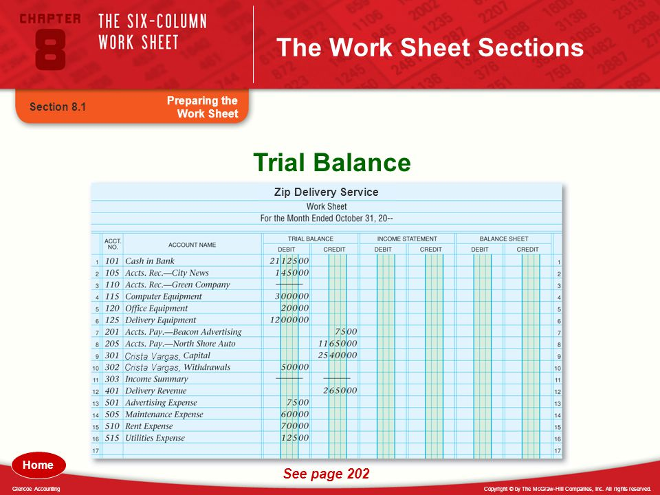 The Work Sheet Sections