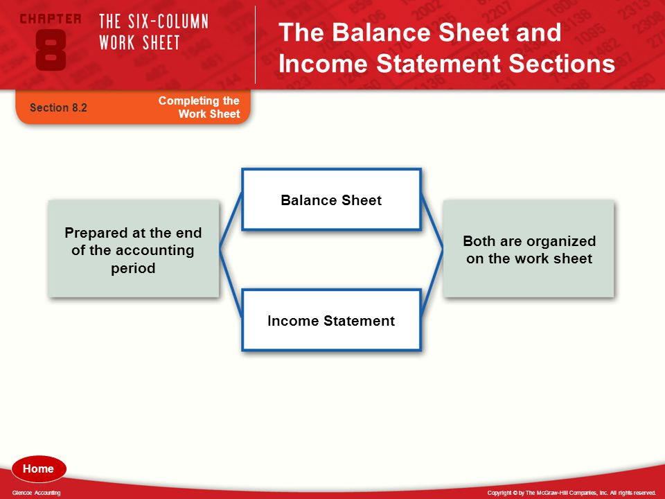 The Balance Sheet and Income Statement Sections