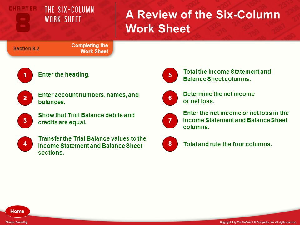 A Review of the Six-Column Work Sheet