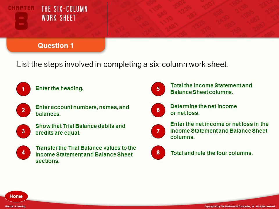 List the steps involved in completing a six-column work sheet.