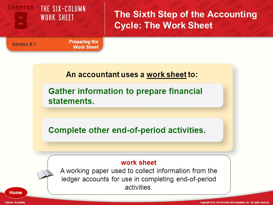 The Sixth Step of the Accounting Cycle: The Work Sheet