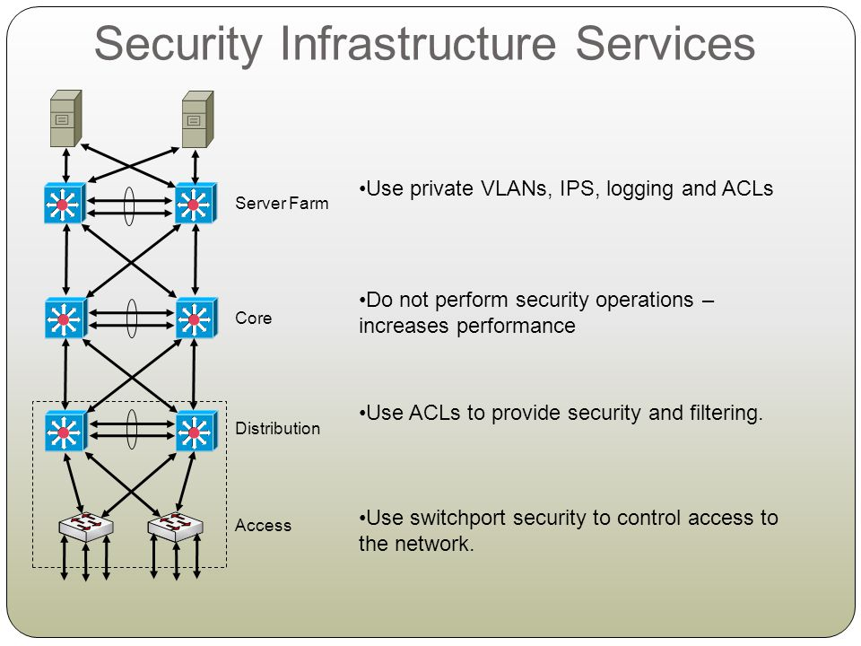 Security Infrastructure Services