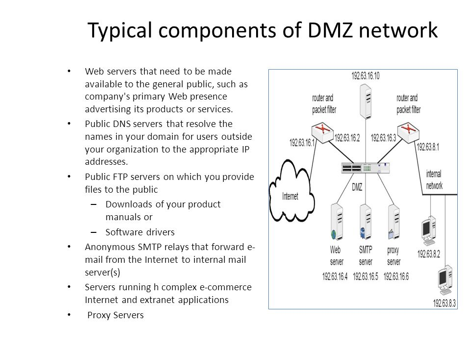 Typical components of DMZ network