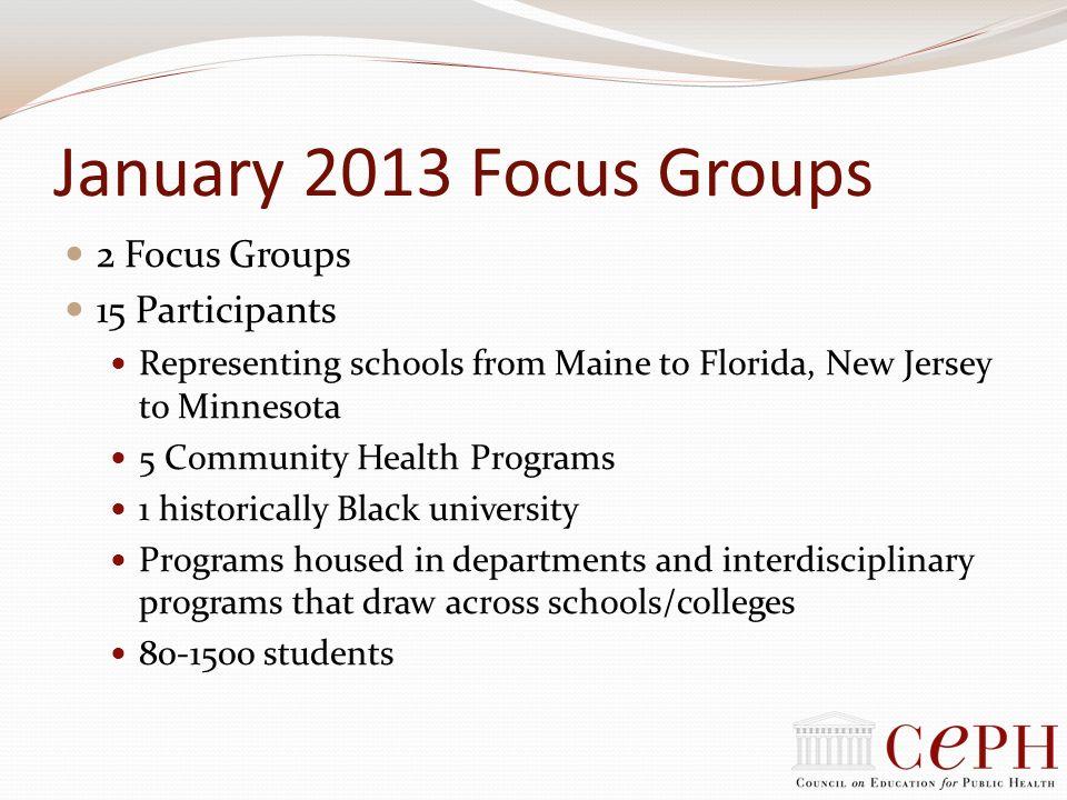 January 2013 Focus Groups 2 Focus Groups 15 Participants