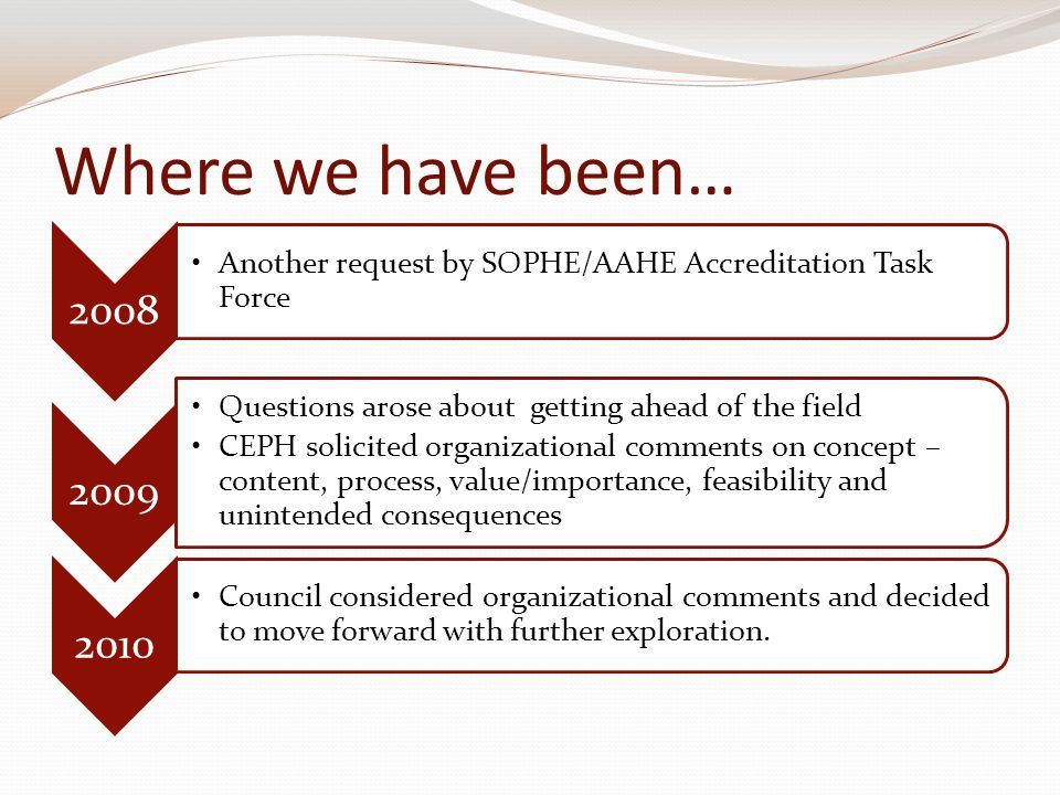 Where we have been…2008. Another request by SOPHE/AAHE Accreditation Task Force. 2009. Questions arose about getting ahead of the field.