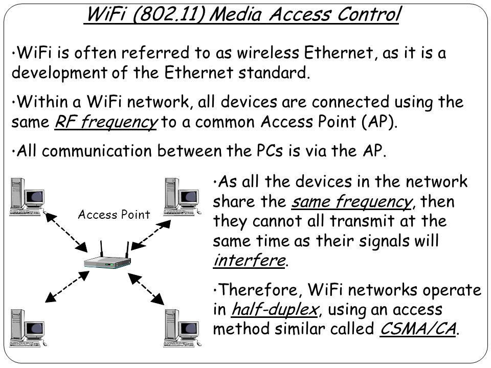 WiFi (802.11) Media Access Control