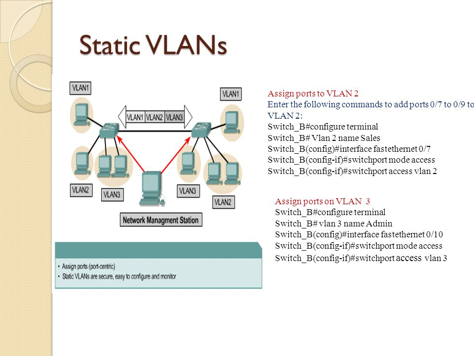 Static VLANs Assign ports to VLAN 2