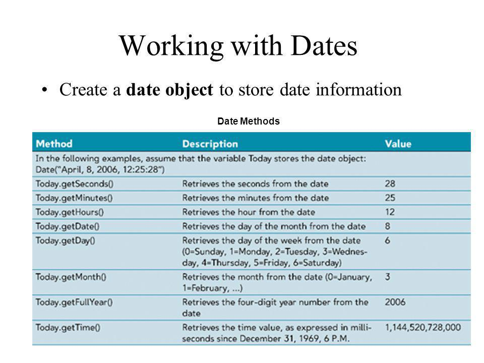 Working with Dates Create a date object to store date information