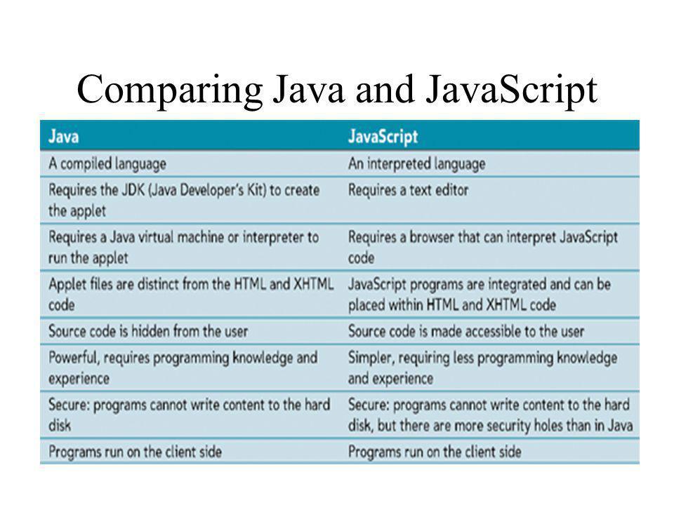 Comparing Java and JavaScript