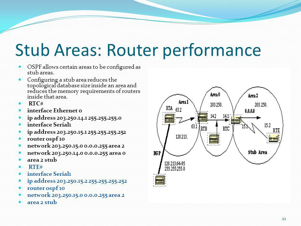 Stub Areas: Router performance