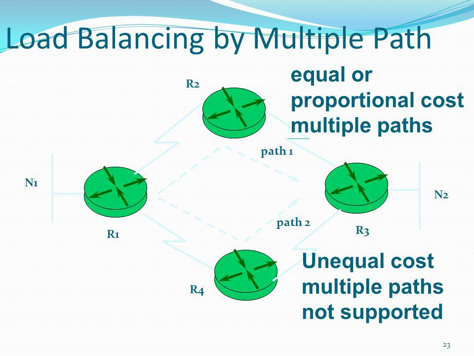 Load Balancing by Multiple Path