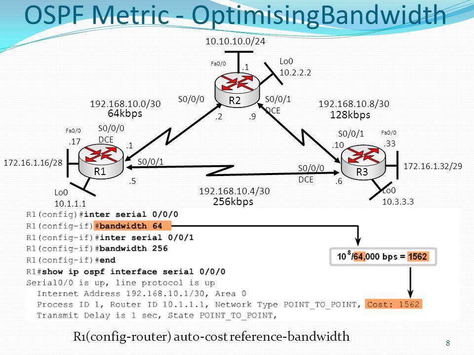 OSPF Metric - OptimisingBandwidth