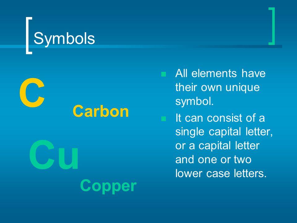 C Cu Symbols Carbon Copper All elements have their own unique symbol.
