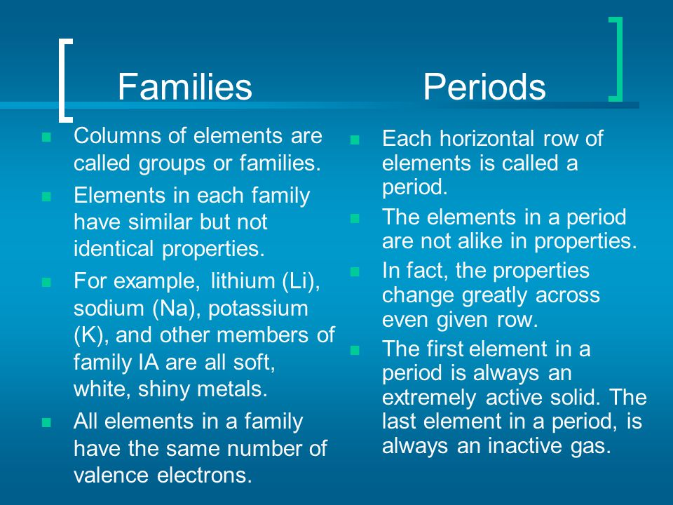 Families Periods Columns of elements are called groups or families.