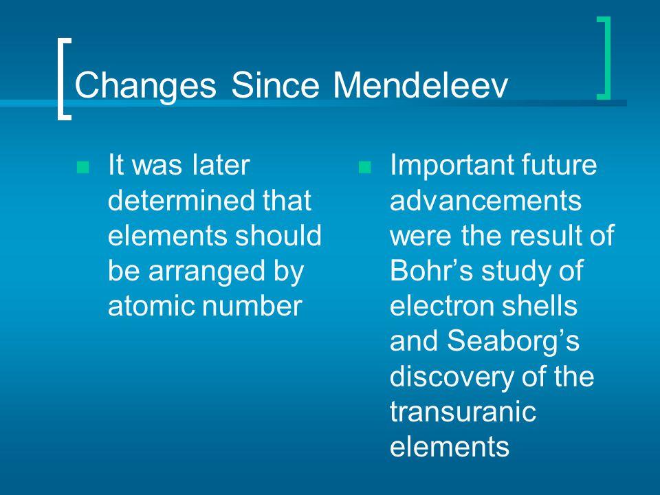Changes Since Mendeleev
