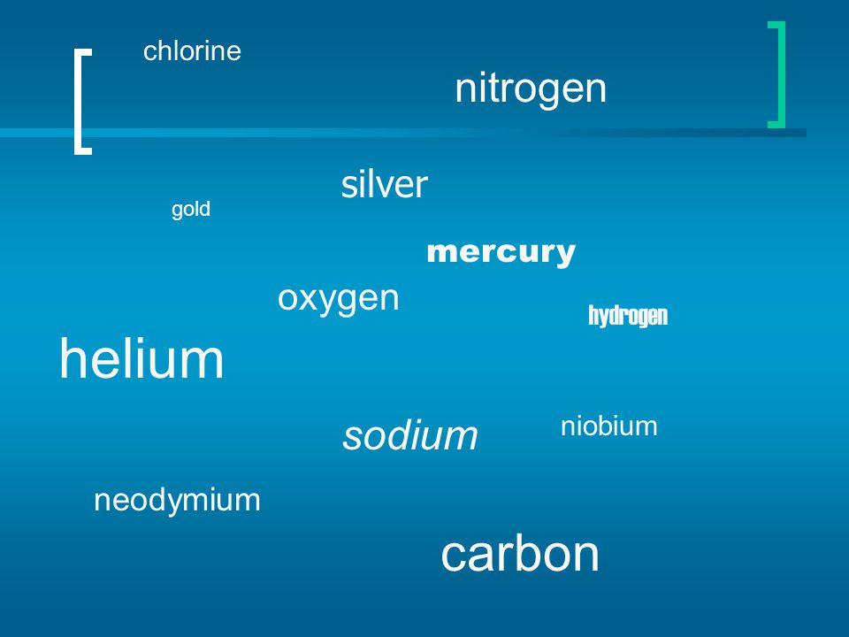 helium carbon nitrogen sodium silver oxygen mercury neodymium chlorine