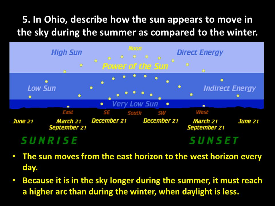 5. In Ohio, describe how the sun appears to move in the sky during the summer as compared to the winter.