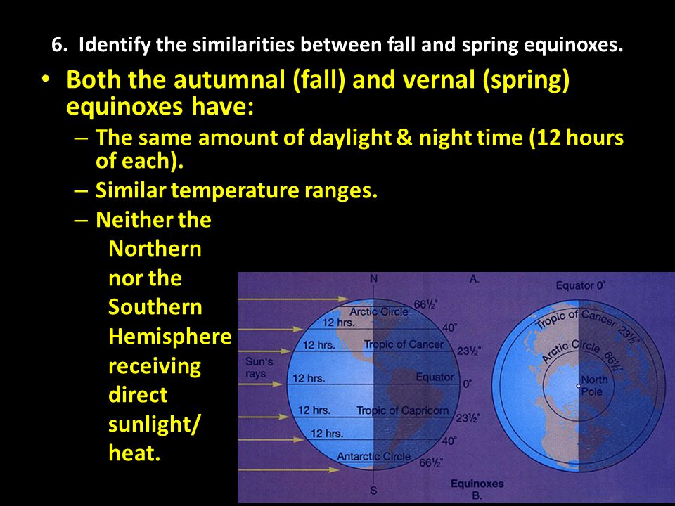 6. Identify the similarities between fall and spring equinoxes.