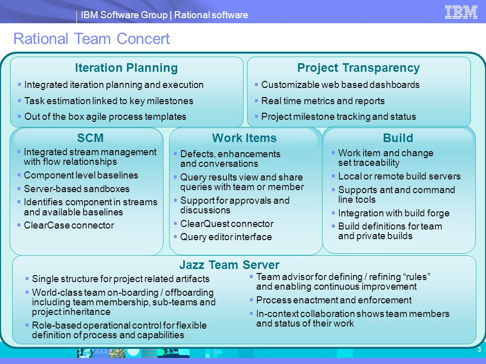 Rational Team Concert Iteration Planning Project Transparency SCM
