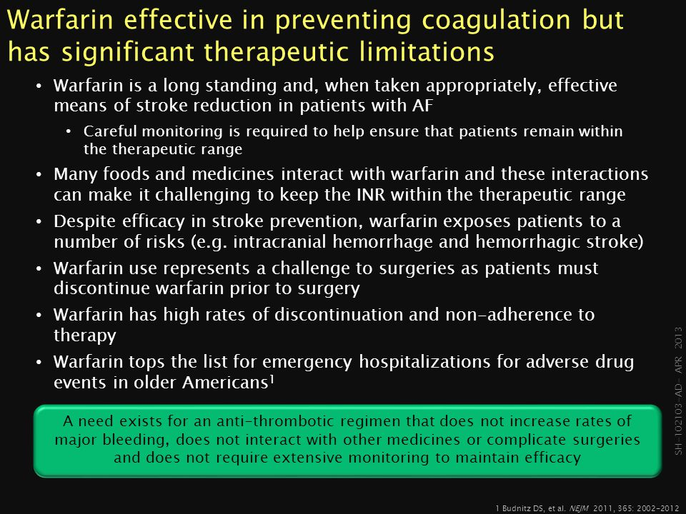 Warfarin effective in preventing coagulation but has significant therapeutic limitations