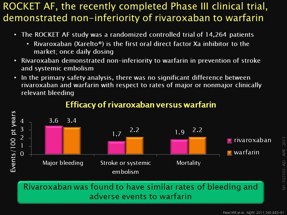 Efficacy of rivaroxaban versus warfarin