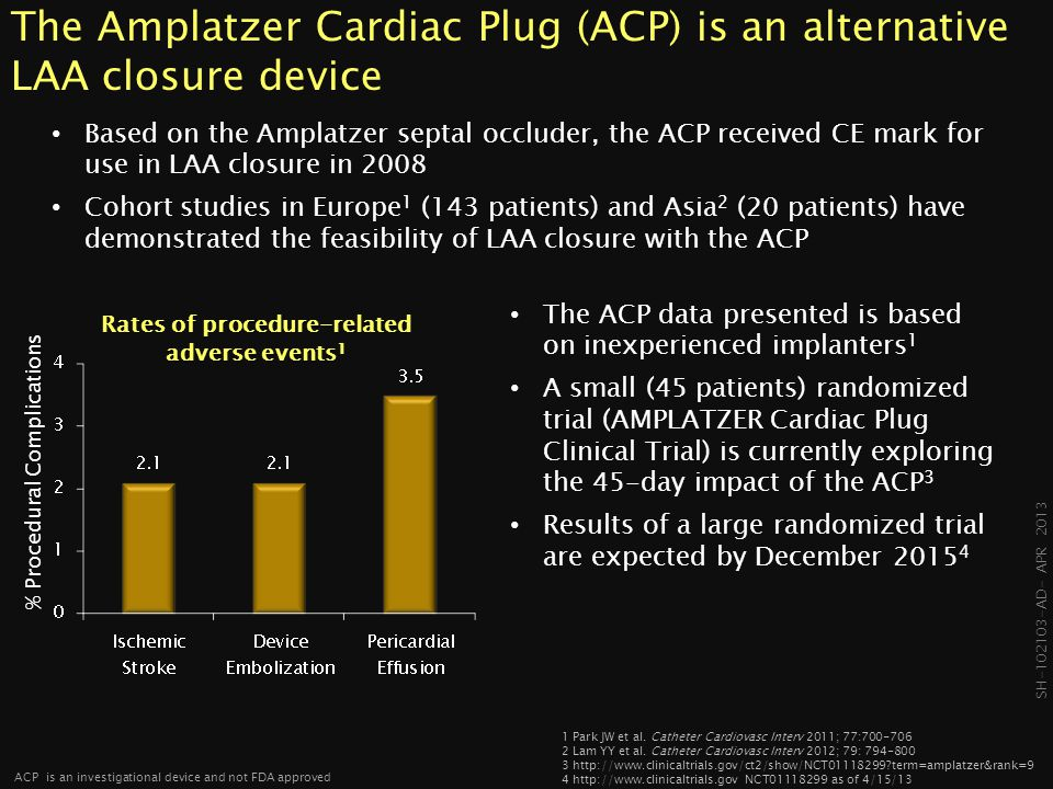The Amplatzer Cardiac Plug (ACP) is an alternative LAA closure device