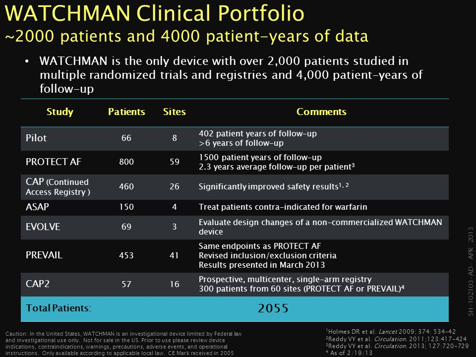 WATCHMAN Clinical Portfolio ~2000 patients and 4000 patient-years of data