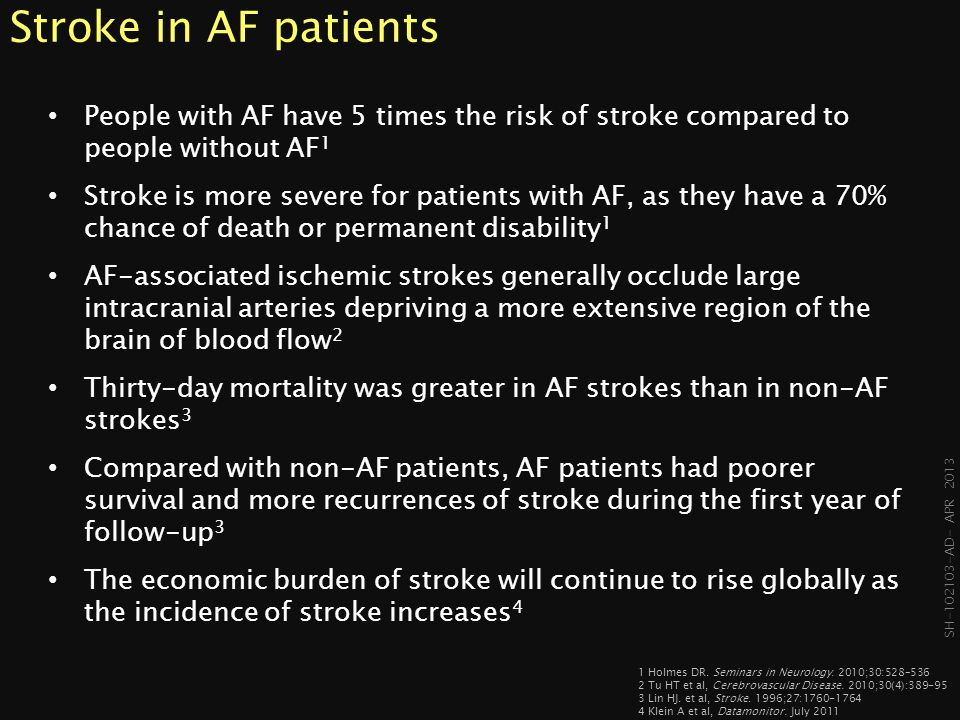 Stroke in AF patients People with AF have 5 times the risk of stroke compared to people without AF1.