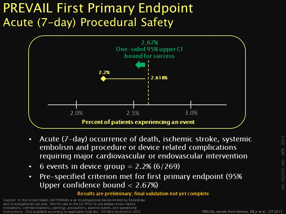 PREVAIL First Primary Endpoint Acute (7-day) Procedural Safety