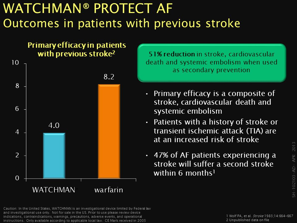 WATCHMAN® PROTECT AF Outcomes in patients with previous stroke