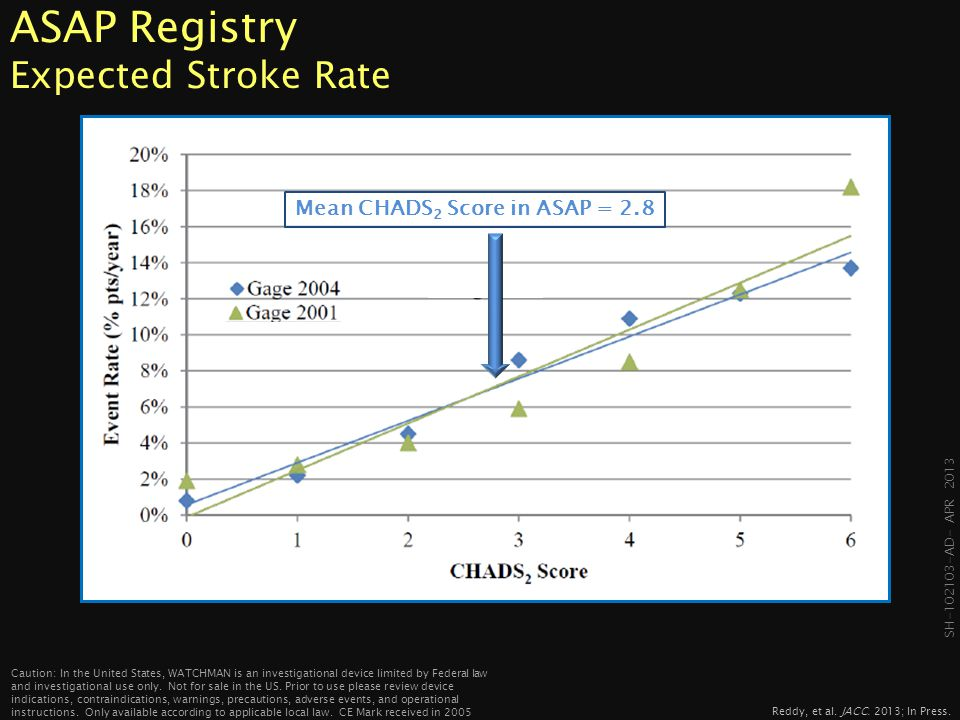 ASAP Registry Expected Stroke Rate