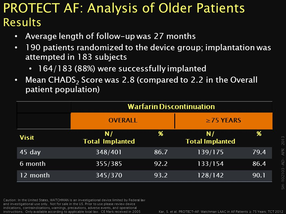 PROTECT AF: Analysis of Older Patients Results