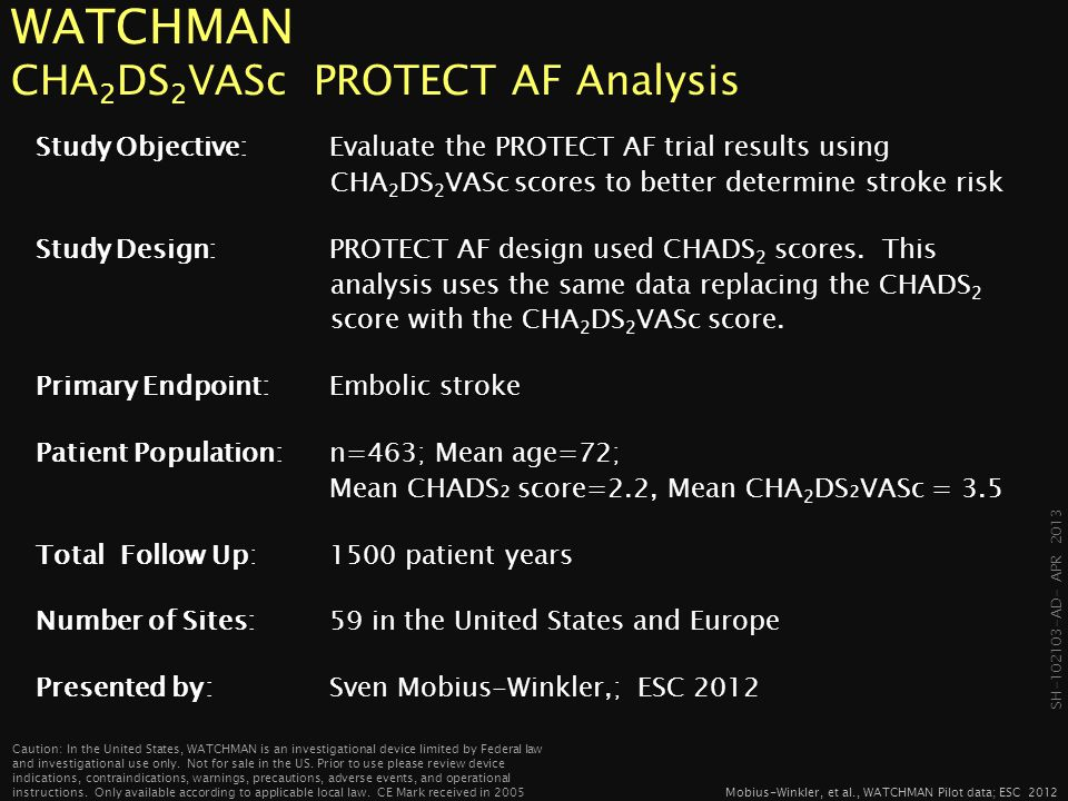 WATCHMAN CHA2DS2VASc PROTECT AF Analysis