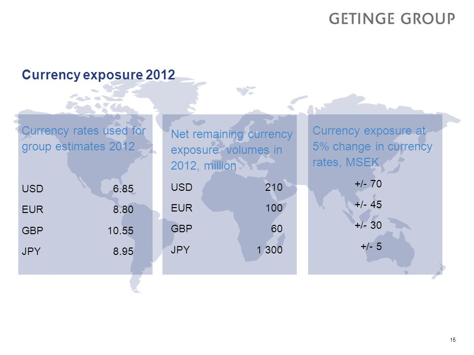 Currency exposure 2012 Currency rates used for group estimates 2012