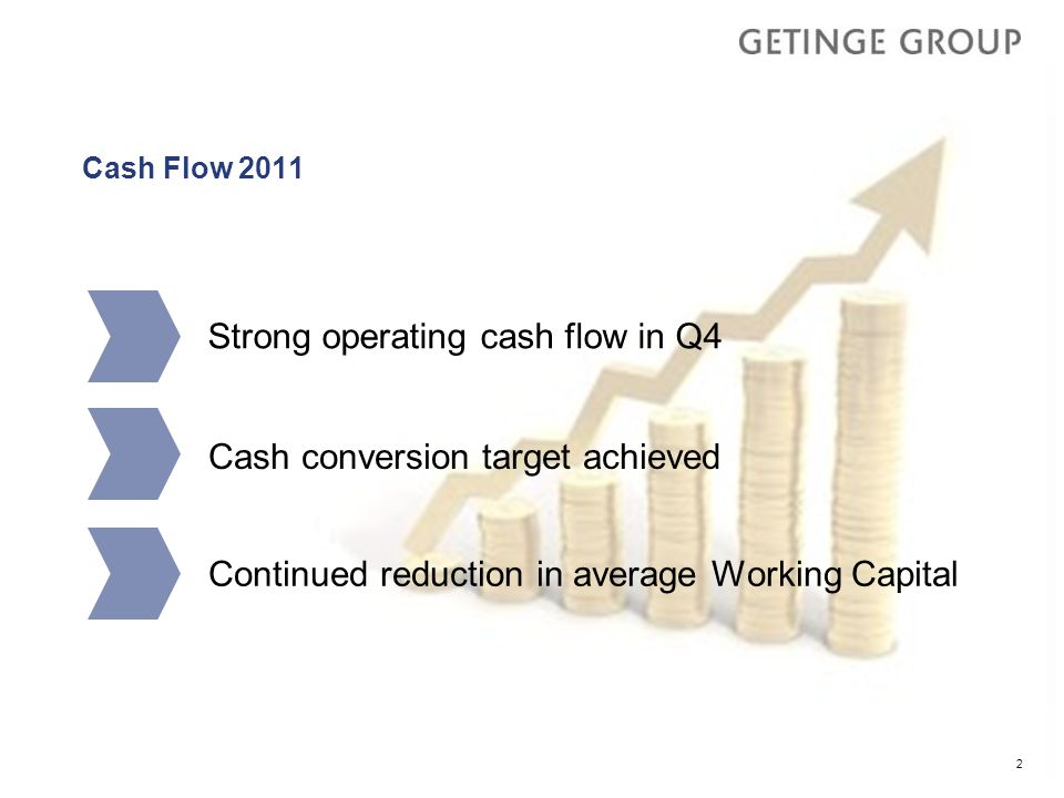 Strong operating cash flow in Q4