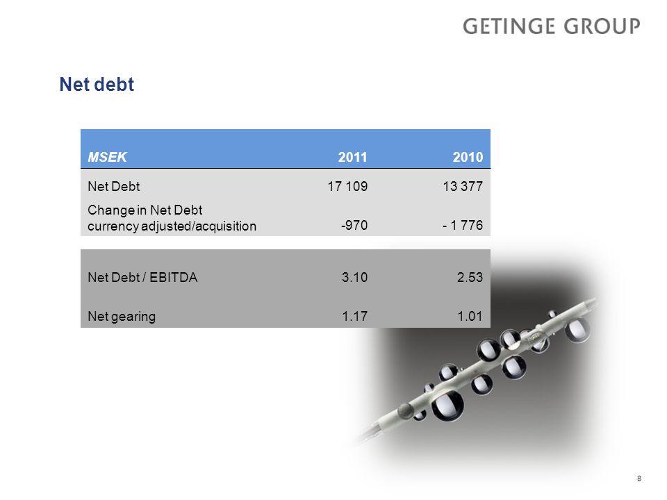 Net debt MSEK 2011 2010 Net Debt 17 109 13 377 Change in Net Debt