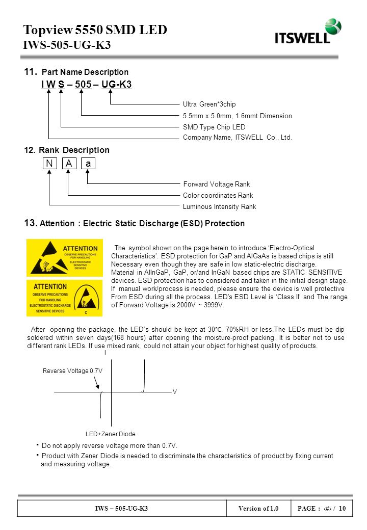 13. Attention : Electric Static Discharge (ESD) Protection