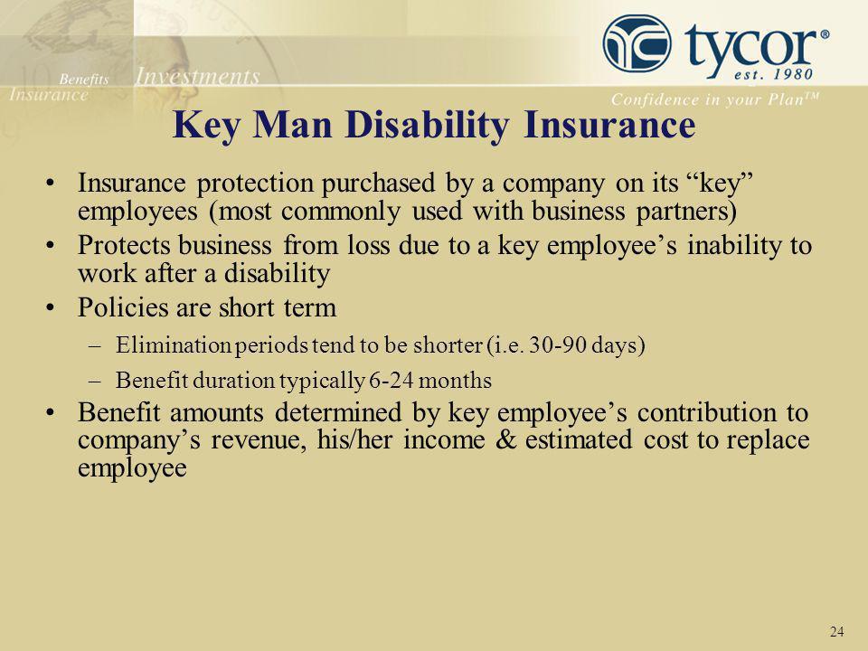 Key Man Disability Insurance
