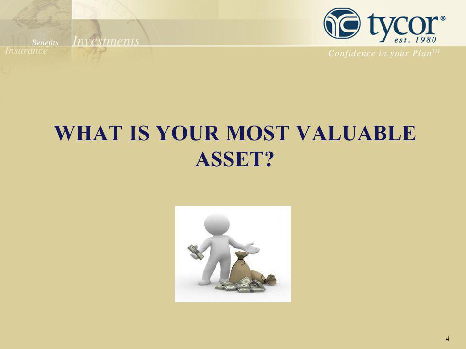 What is Your Most Valuable Asset