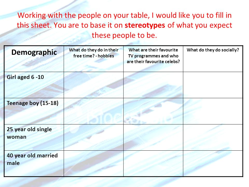 Working with the people on your table, I would like you to fill in this sheet. You are to base it on stereotypes of what you expect these people to be.